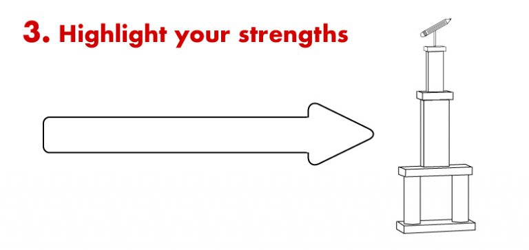 Step 3: Highlight Your Strengths